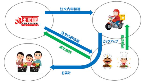 https://www.yumenomachi.co.jp/files/8207a1255d8f5be14d76984b5e44d9c7e0dd7b03.png