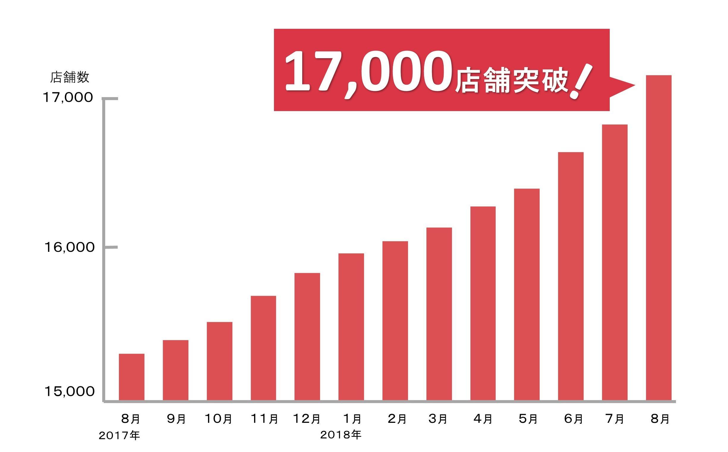 https://www.yumenomachi.co.jp/files/c70ee179c96354ed0ddc7e7d60c156683ceeef8b.jpg