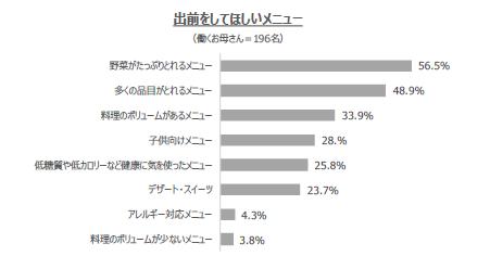 http://www.yumenomachi.co.jp/news-release/5.PNG