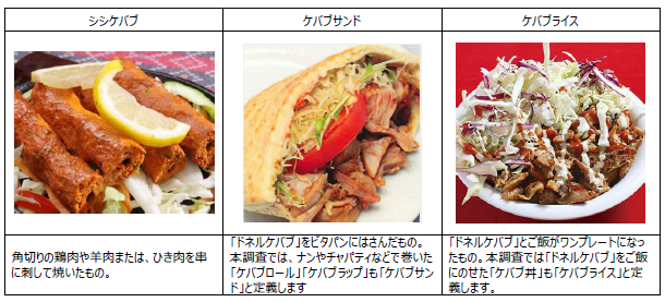 kebab1.PNG
