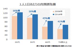 http://www.yumenomachi.co.jp/news-release/assets_c/2017/11/senior2-thumb-318x200.png