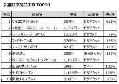 http://www.yumenomachi.co.jp/news-release/fuku1.PNG