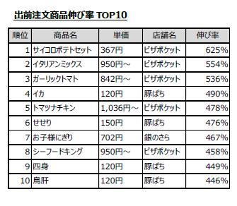 http://www.yumenomachi.co.jp/news-release/fuku2.PNG