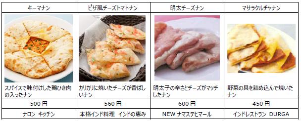 http://www.yumenomachi.co.jp/news-release/okazunan.PNG