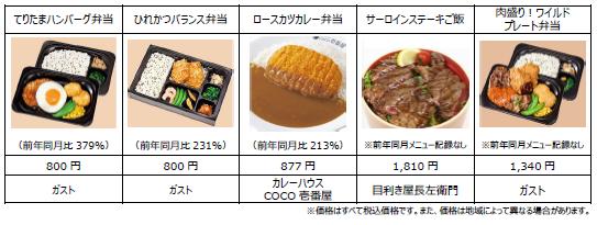 http://www.yumenomachi.co.jp/news-release/senior3.PNG