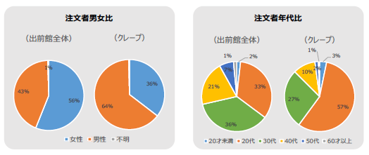 http://www.yumenomachi.co.jp/news-release/sweets2.PNG